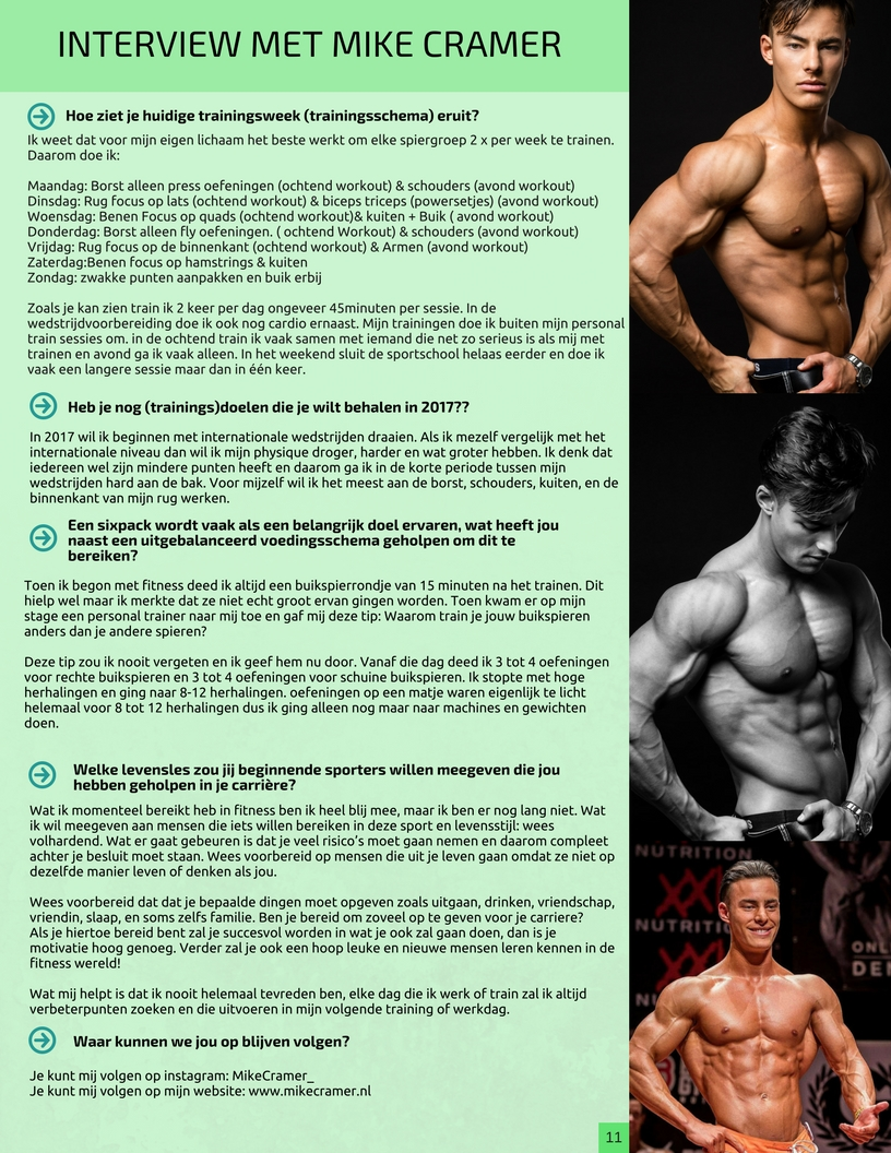 MAP bodybuilding